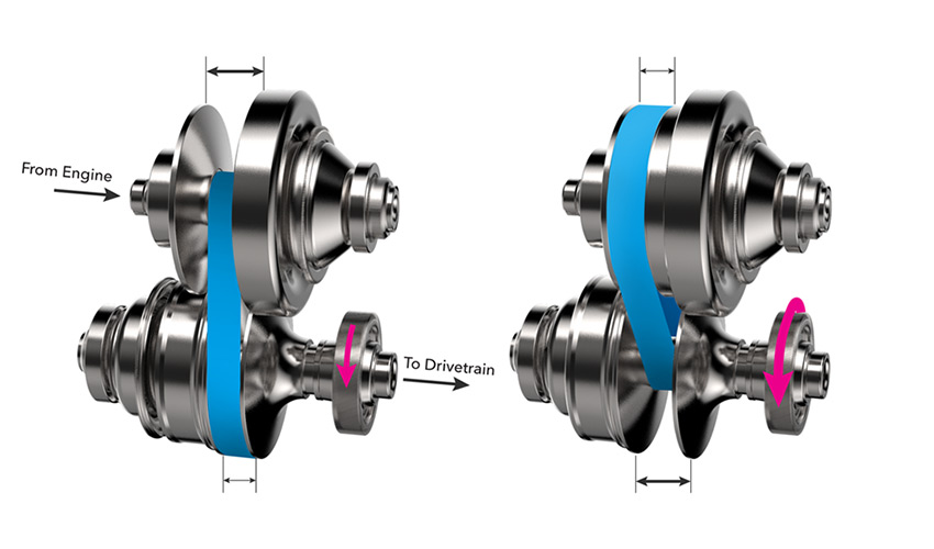 lineartronic-cvt