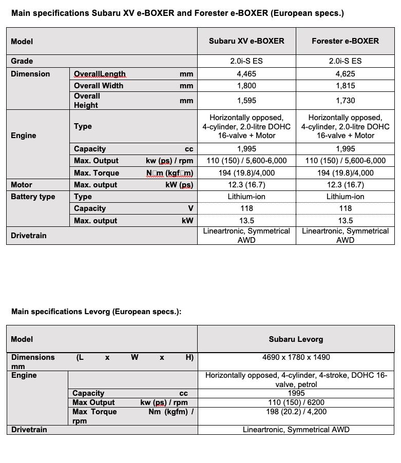 e-boxer-specifikacija